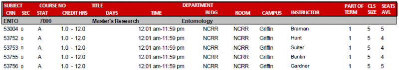 Screenshot of Schedule of Classes layout