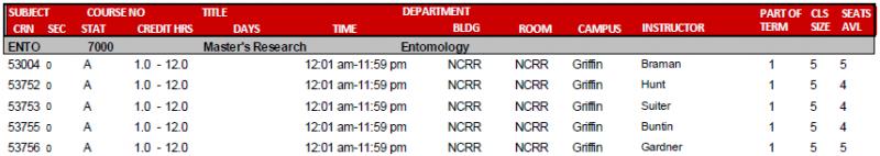 Uga Finals Schedule Fall 2019 Schedule of Classes | University of Georgia Griffin Campus
